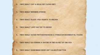 The 10 Testosterone Commandments